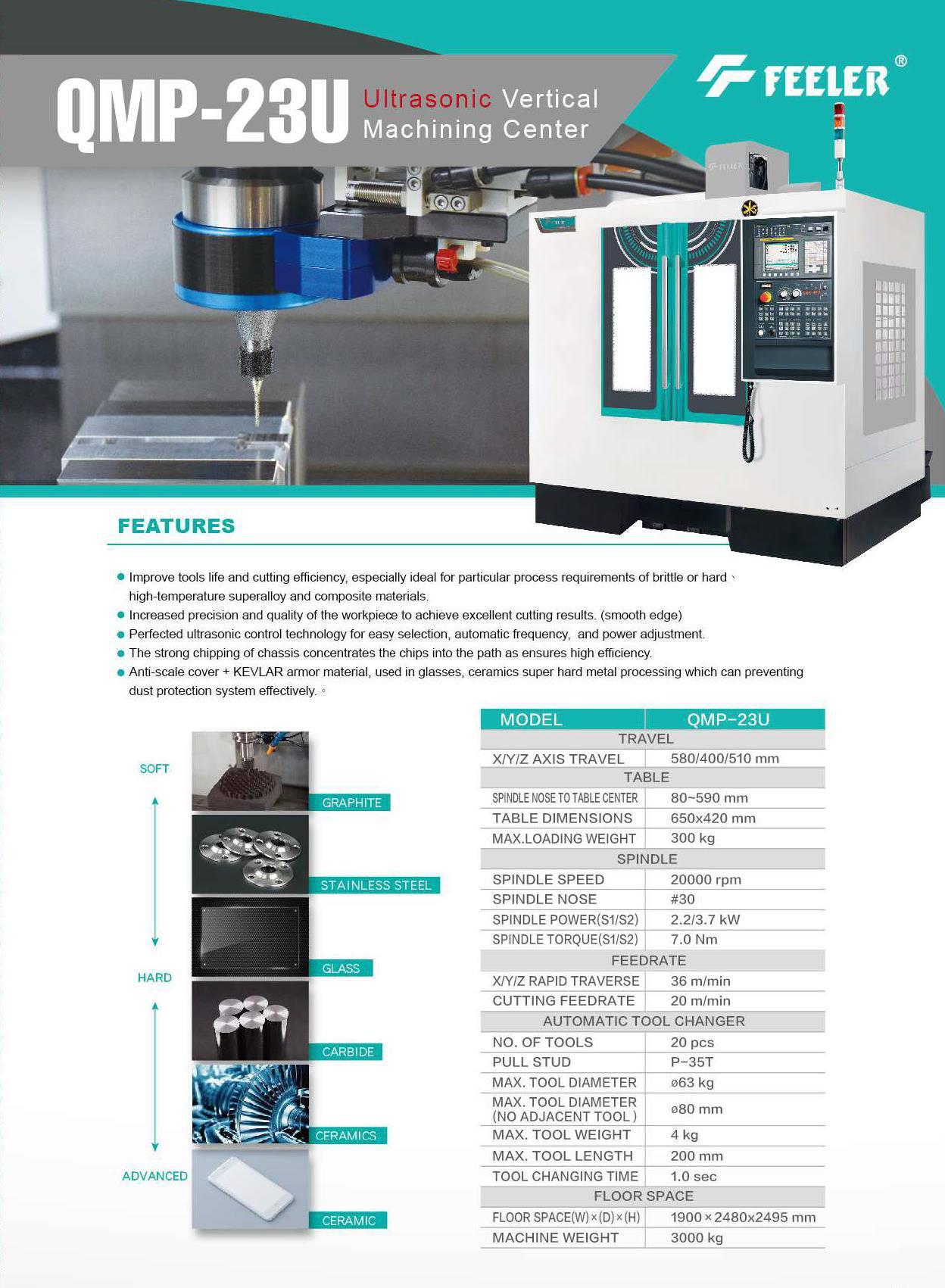 Feeler QMP-23U TDT CNC