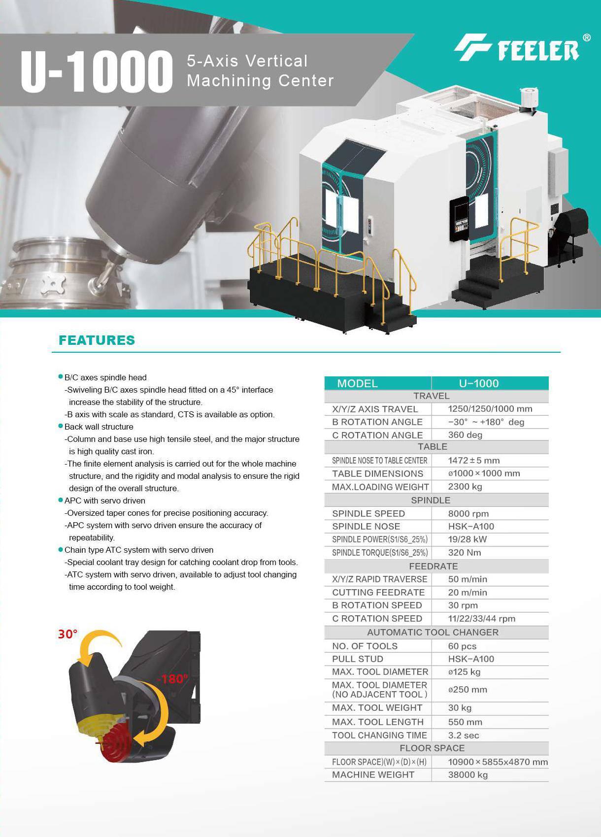 Feeler U1000 5 Axis Machining Centre CNC TDT