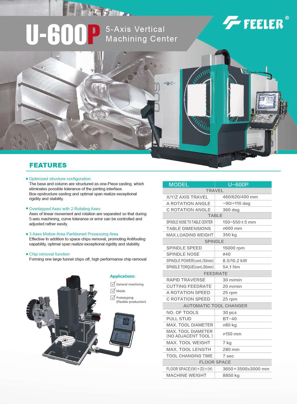 Feeler U600P 5 axis VMC TDT CNC