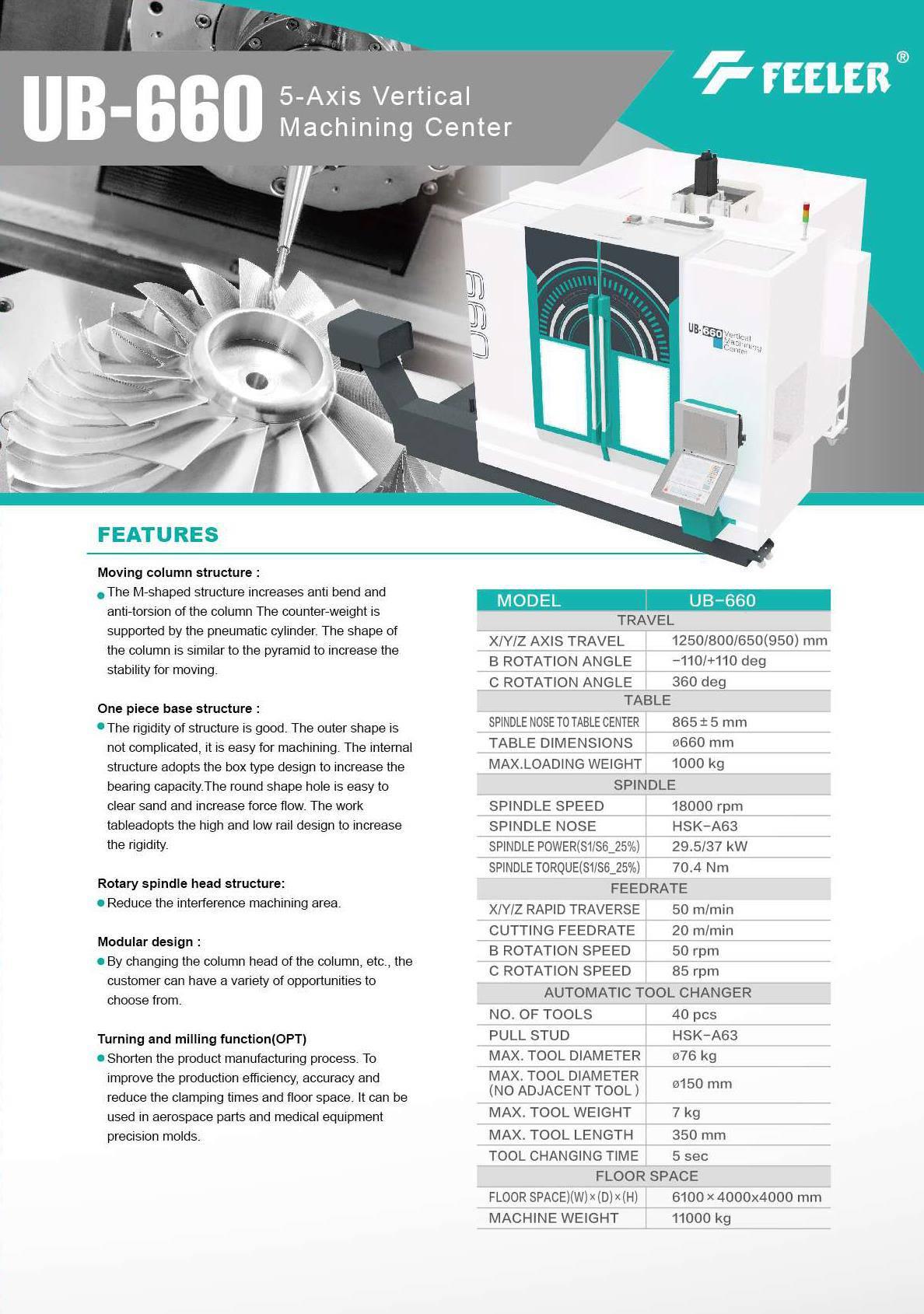 Feeler UB660 5 Axis VMC TDT CNC